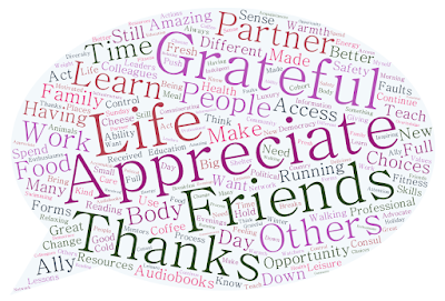 Word cloud of this month's gratitude notes.