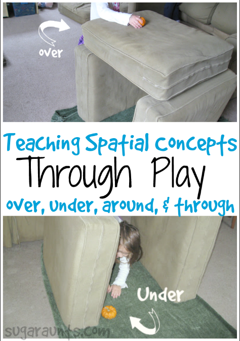 Teaching Over Under Around And Through The Ot Toolbox