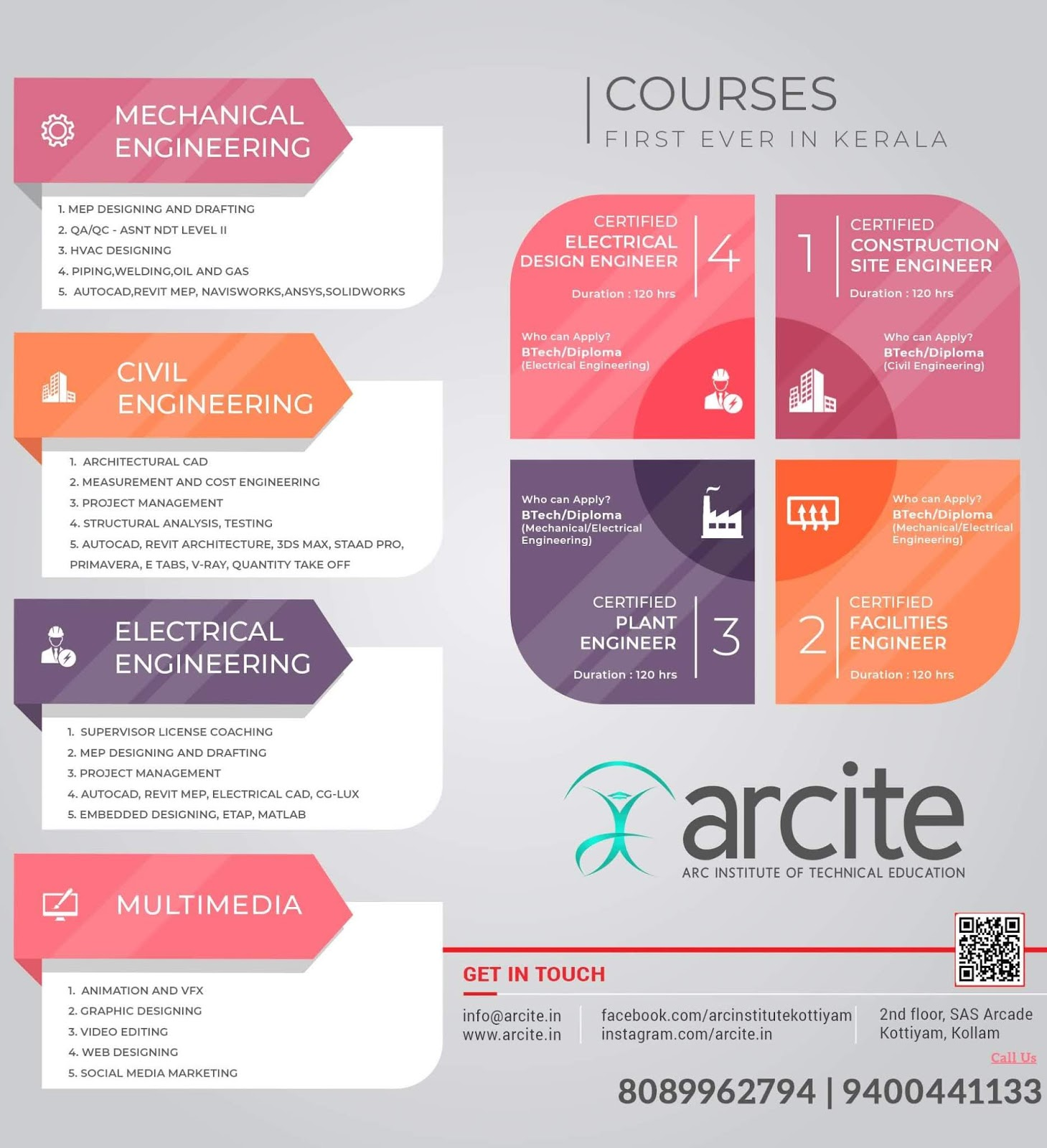 arcite-institute-of-technology