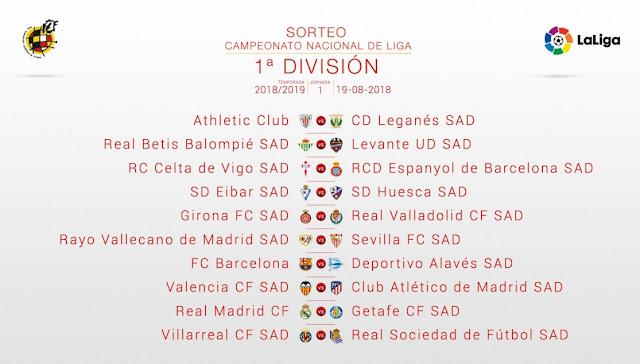 Calendario del Sevilla FC - LaLiga 2018/19