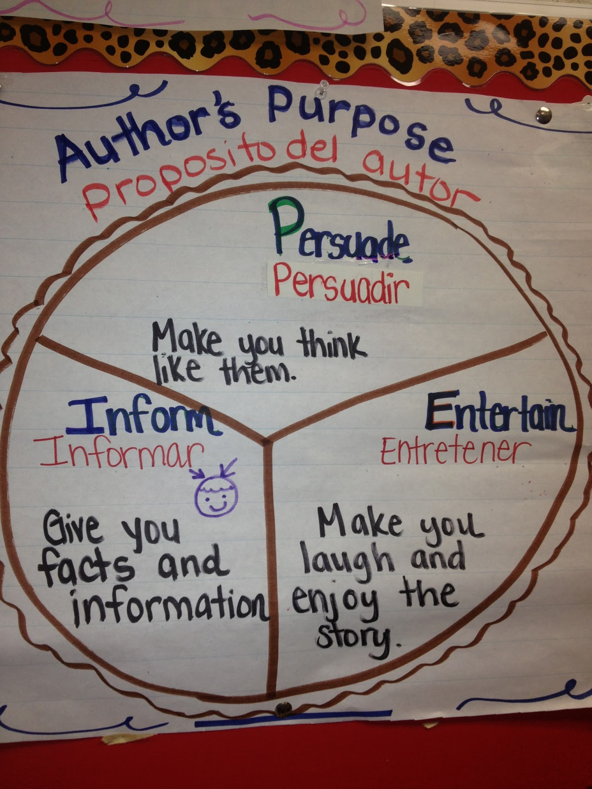 2nd Adventures Reading Anchor Charts