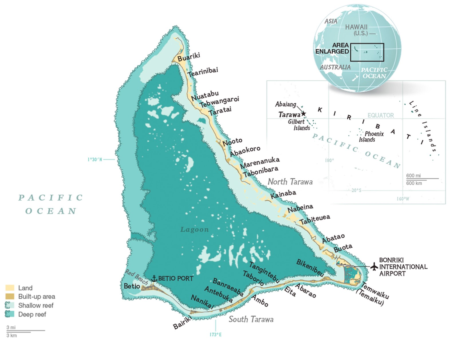 tarawa has a large lagoon of approximately 500 square kilometres 193 square miles and a wide reef although naturally abundant in fish and shellfish of