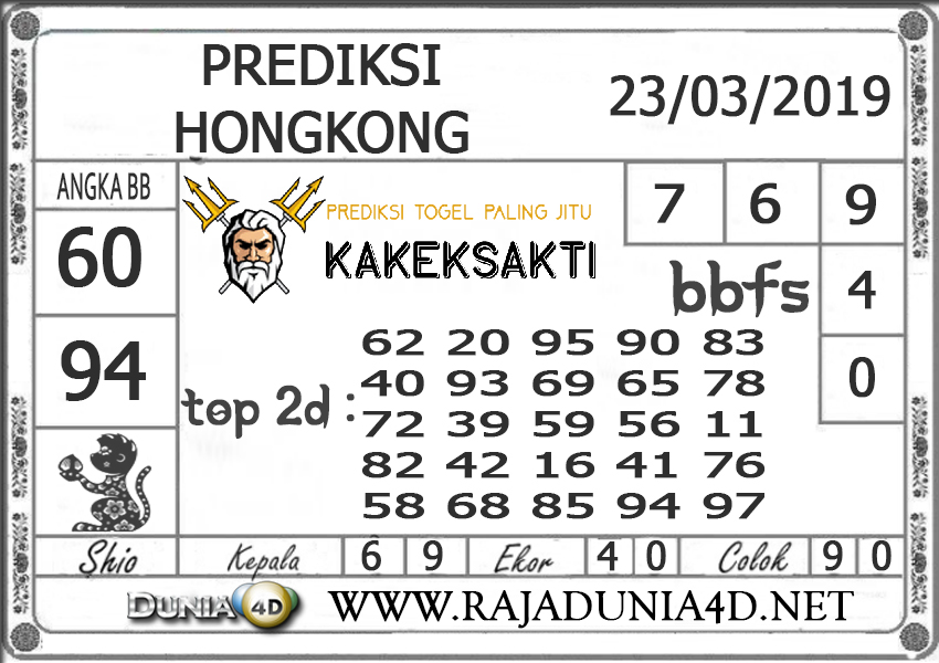 Prediksi Togel HONGKONG DUNIA4D 23 MARET 2019
