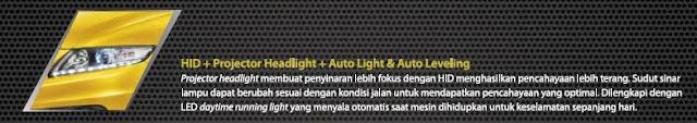 Spesifikasi Honda CRZ