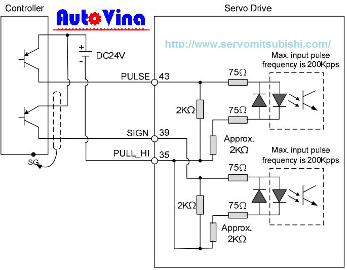 Sơ đồ đấu nối điều khiển phát xung cho servo ngõ vào xung dạng Opencolector PNP, nguồn 24V bên ngoài.