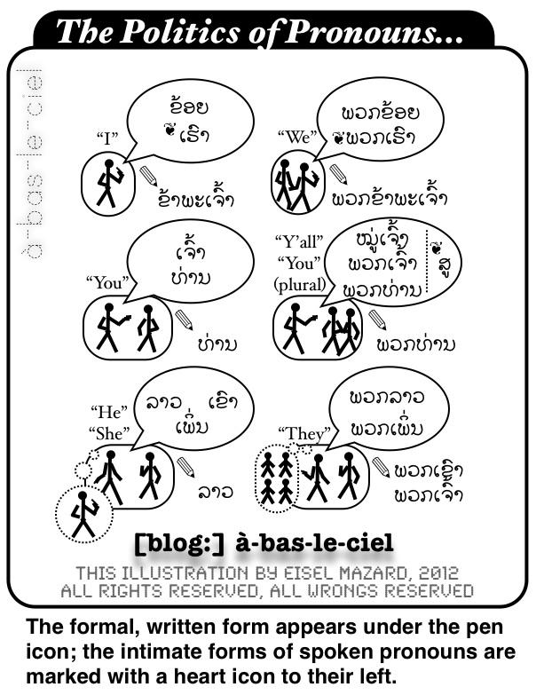 à bas le ciel: On Learning Lao (Fascicle 1)