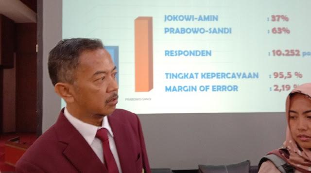 Survei Lapitek UKRI, Prabowo-Sandi Menang Telak