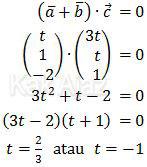 Perkalian dua vektor yang saling tegak lurus menghasilkan nol