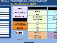 Unduh Aplikasi Raport K13 SD Revisi 2017 Kelas 1, 2,  4 dan 5 Semester 2