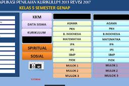 Unduh Aplikasi Raport K13 SD Revisi 2017 Kelas 5 Semester 2