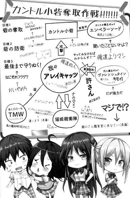 netoge novel
