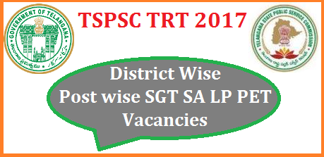 TSPSC TRT 2017 Notification District Wise Post Wise SGT SA LP PET Vacancies Details Telangana Teachers Recruitment Test by Telangana Public Service Commission has been given the responsibilities to complete the recruitment process in Telangana Districts. Post wise Vacancies Vizz... Secondary Grade Teacher SGT School Assistant SA Telugu Hindi English Mathematics Physical Science Bio Science Social Studies Language Pandit Hindi Telugu Urdu LPT LPH LPU. afeter Formation of New Districts vacancies will be released alon with the TSPSC TRT 2017 Notification we update for you. tspsc-trt-2017-notification-district-wise-posts-vacancies-sgt-sa-lp-pet-details