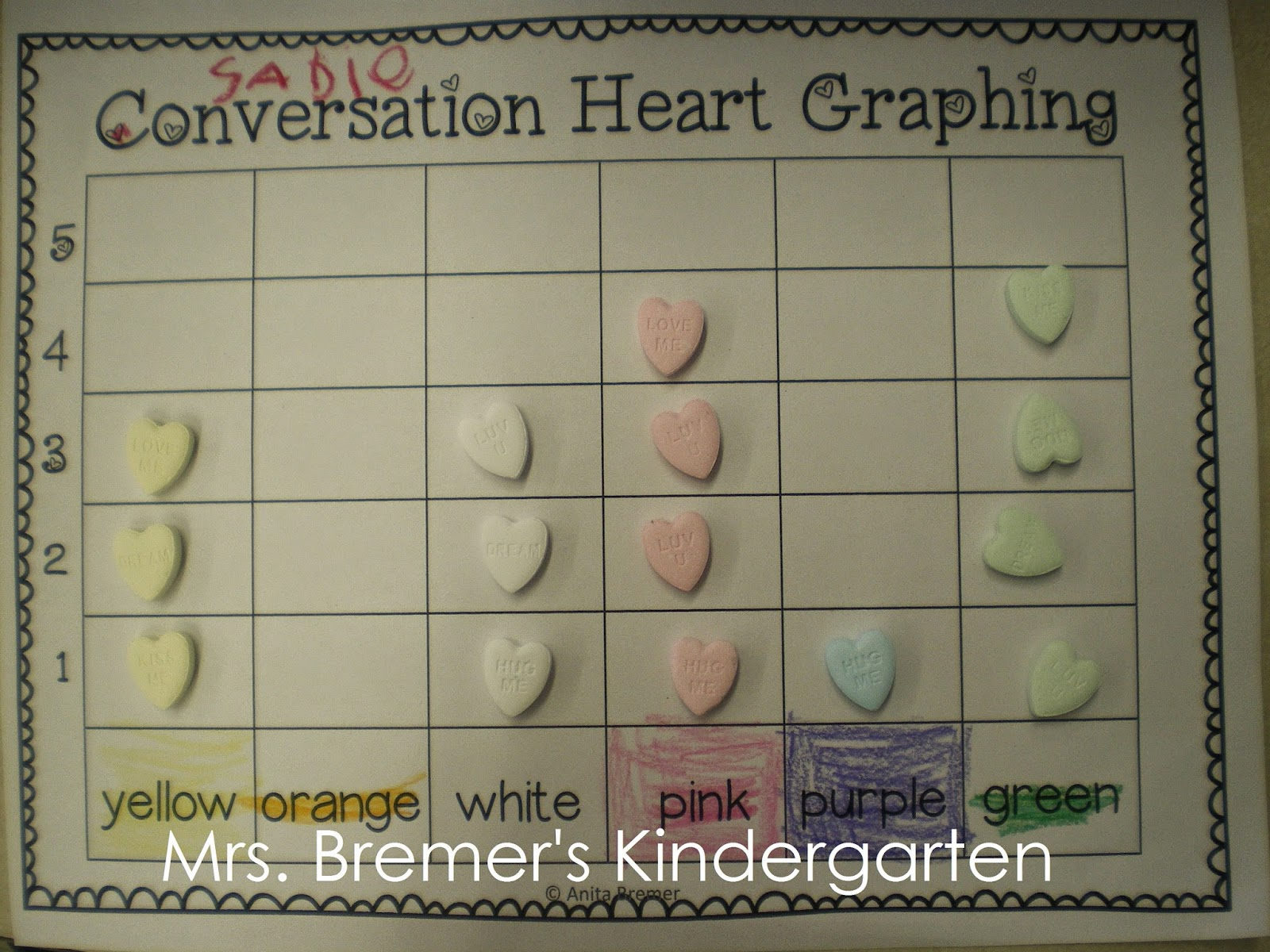 Mrs Bremer S Class I Want Candy Conversation Heart