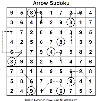 Arrow Sudoku/Assigned Sums (Fun With Sudoku #58) Solution