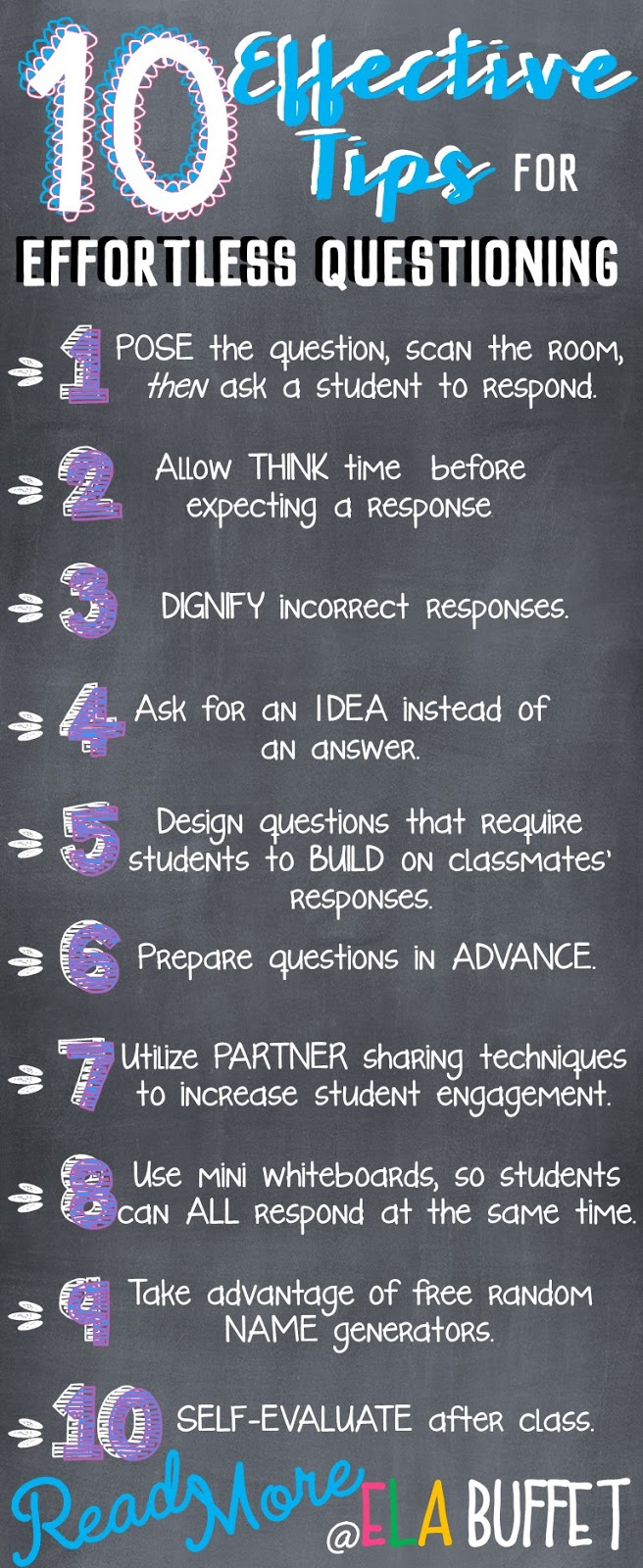 Learning how to ask questions effectively has made a HUGE difference in my class! Read this blogpost to find out how to design questions, promote inquiry, and improve teacher/student relationships in your classroom. Very helpful!