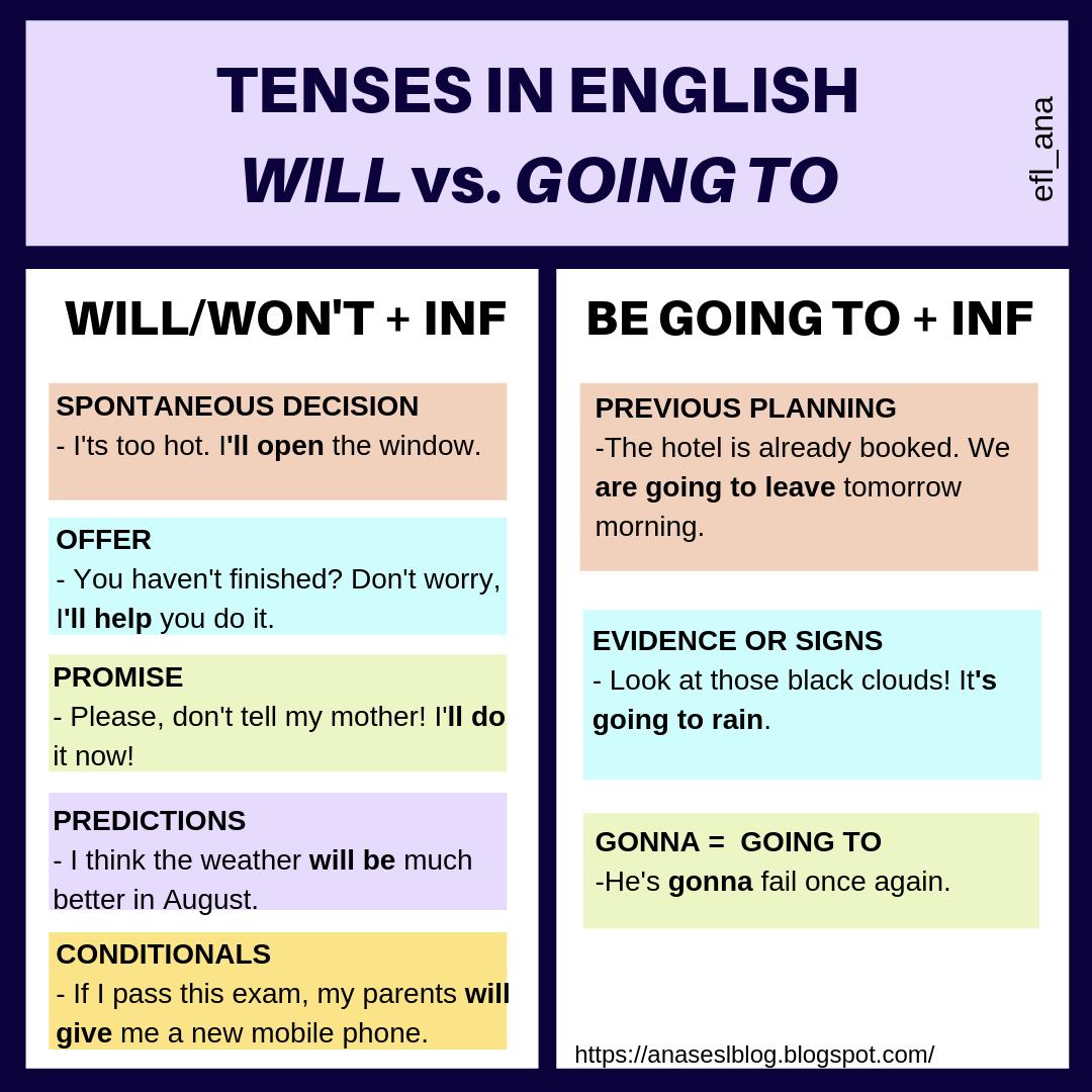 Cpi Tino Grandio Bilingual Sections Charts Comparing Uses