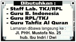 Lowongan Kerja Guru di Bandung