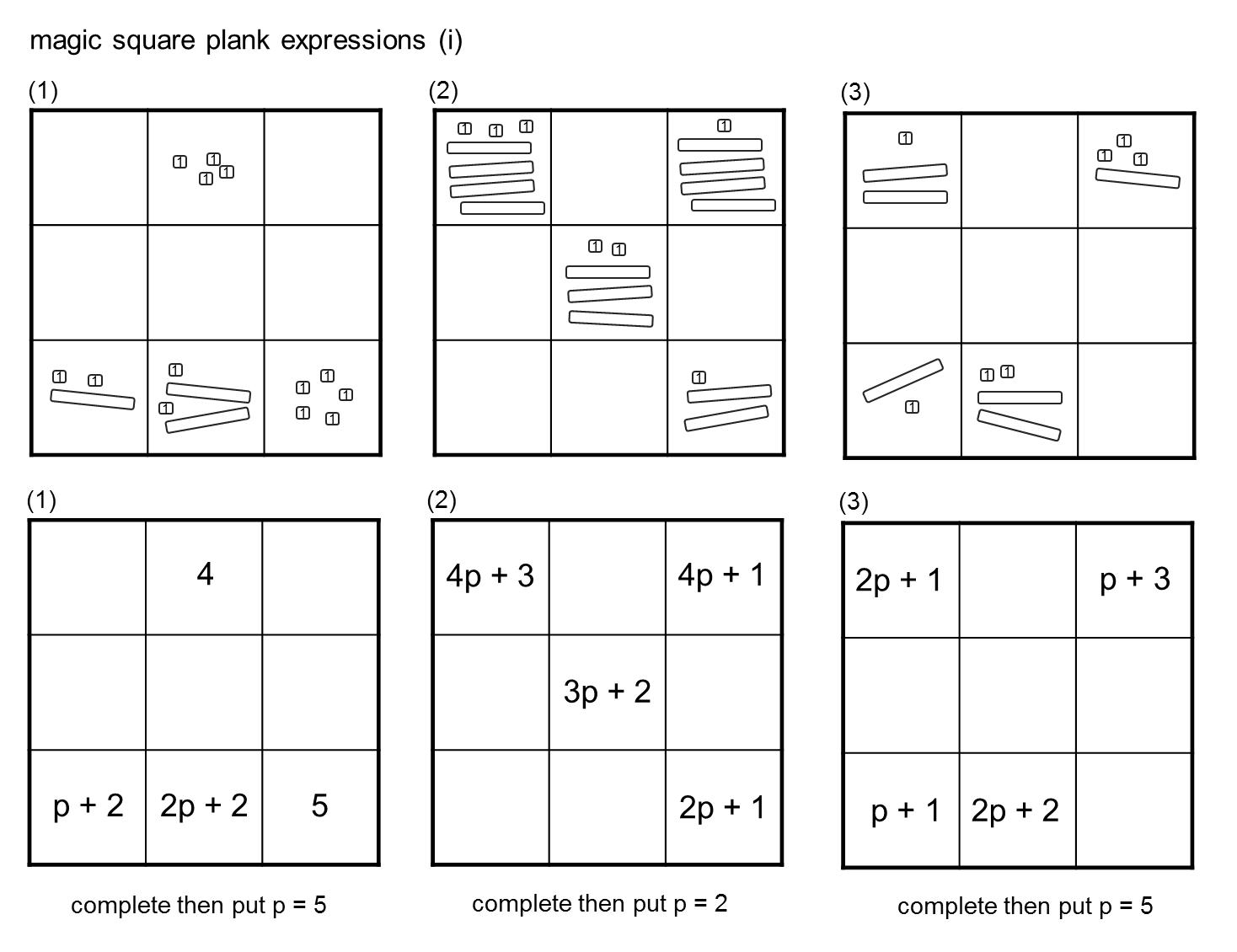 Median Don Steward Mathematics Teaching Plank Magic Squares