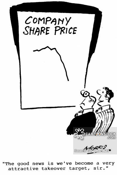 Stock and Shares Prices