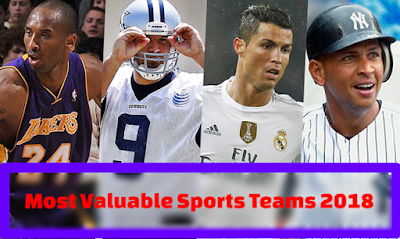 nfl, soccer, football, baseball, basketball, nba, mlb, sports money, most, valuable, teams,franchises,  2018, Forbes, list.