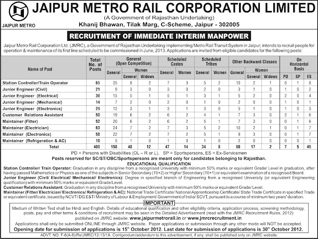 Jaipur Metro Rail Jobs 2017