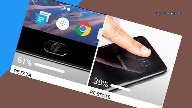 Telefoane Android cu scanner pentru amprente amplasat frontal sau pe partea din spate?