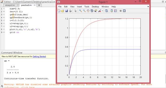 modelos matematicos y funciones de transferencia