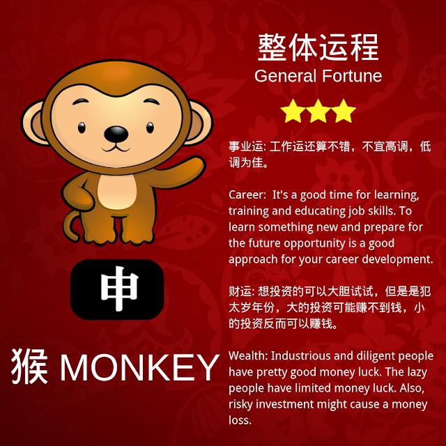 【2019】12生肖运程    Chinese Zodiac Prediction 13