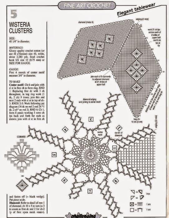 Mantel circular al crochet con patrones
