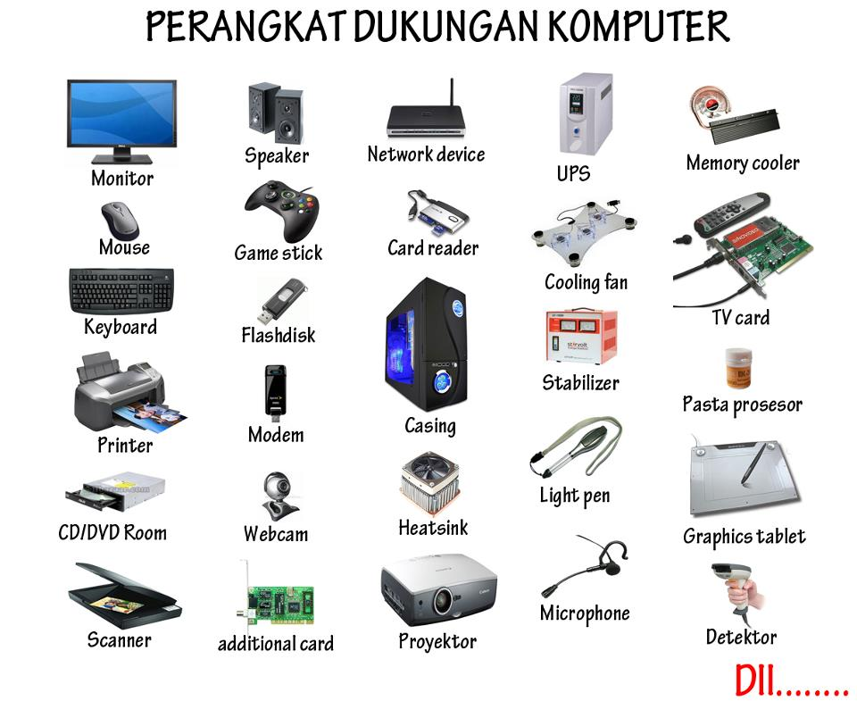 Mengenal Personal Computer Pc Dan Fungsinya Tkj Smk Bina