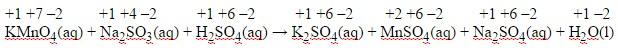 Cara Penyetaraan Reaksi Redoks dengan Cara Bilangan Oksidasi (Biloks)
