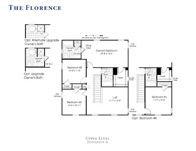 Florence By Ryan Homes