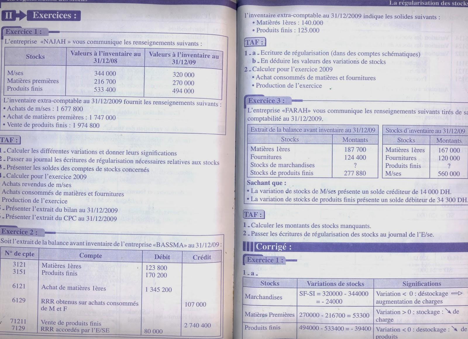 La Regularisation Des Stocks Cours Et Exercices Corrige Cours Fsjes