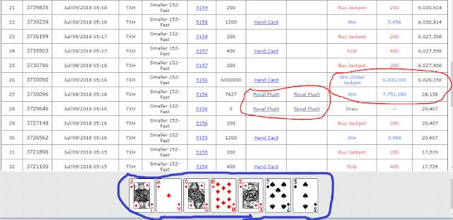Selamat Member Lahan Poker Telah Mendapatkan JP Super Royal Flush !