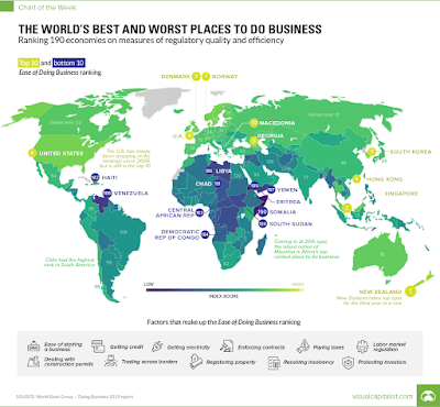 https://www.visualcapitalist.com/worlds-best-and-worst-places-for-business/