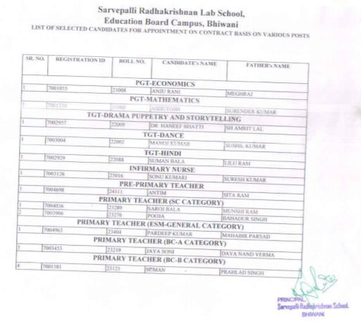 image : SRS Bhiwani Teacher Final Result 2018 @ TeachMatters