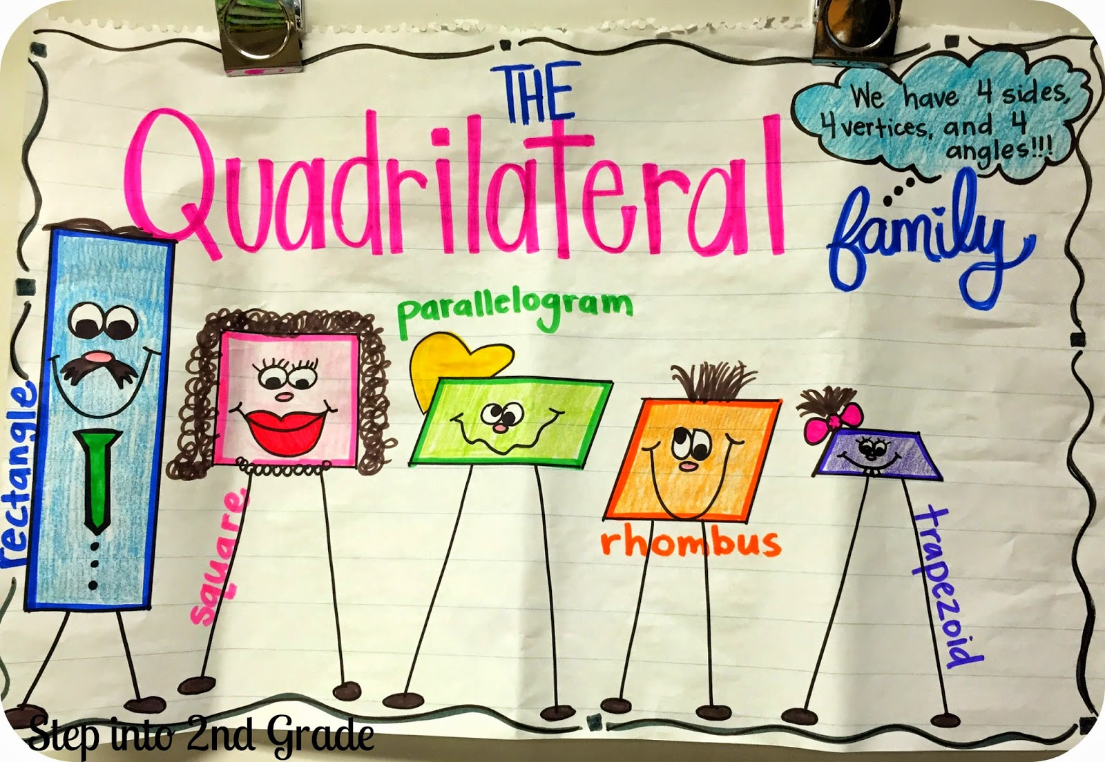 Step Into 2nd Grade With Mrs Lemons What S A Quadrilateral