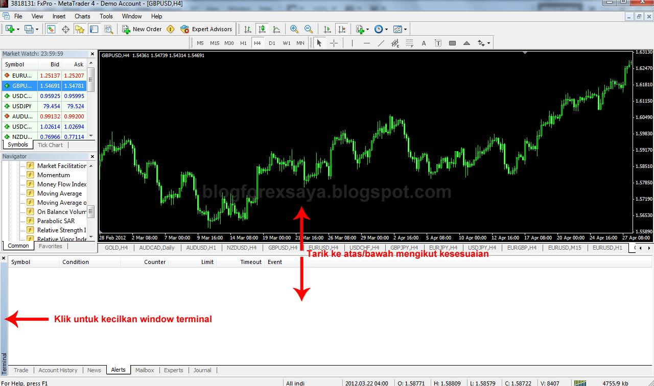 Mencari View Yang Selesa | Blog Forex Saya - Diari Trading