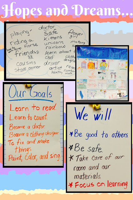 Establishing our hopes and dreams and classroom expectations took longer than expected. This is teaching in real life!