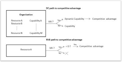 perspektif dinamis manajemen sdm