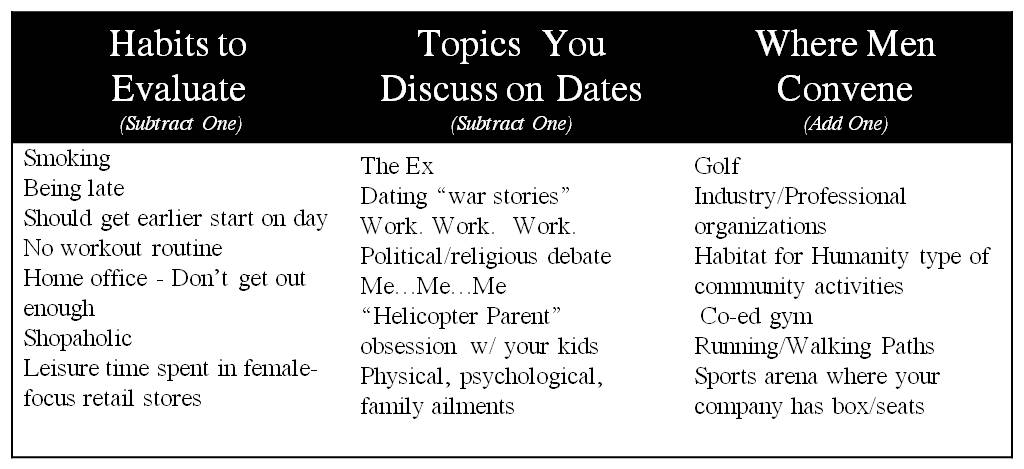 Profile headlines examples for dating sites