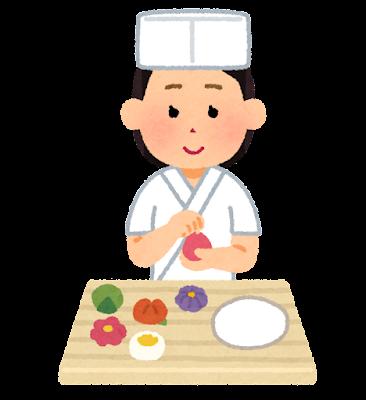 和菓子職人のイラスト(女性)