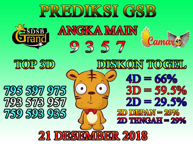 Prediksi Togel GSB 21 Desember 2018