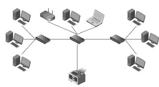 gbr Topologi Tree