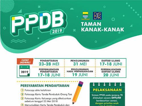 PPDB Kota Bandung 2019 jenjang TK