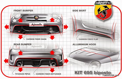 Abarth 695 biposto body kit