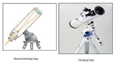 telesko bias
