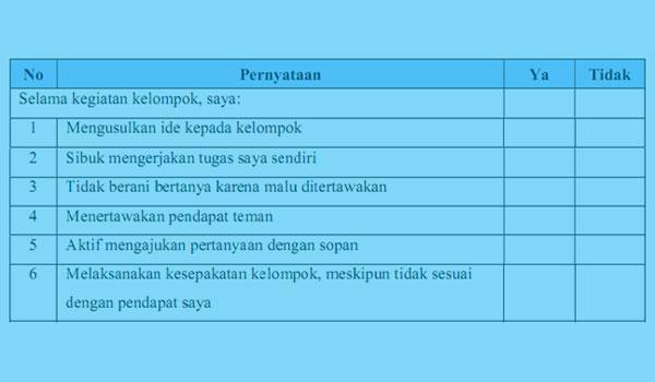 Contoh Format dan Teknik Penilaian Diri dan Antar Teman MA SMA SMK Kurikulum 2013