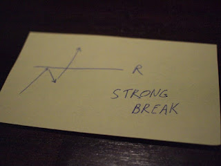 Strong break