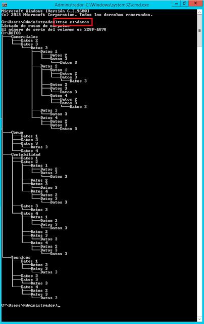 Microsoft Windows CMD: TREE listar Árbol de directorios. - tree c:\datos